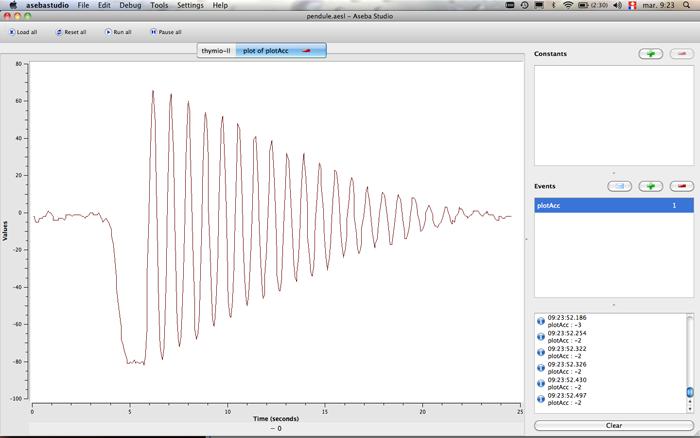 pendule-graph-8258.png