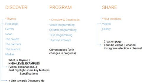 discover-program-share.PNG