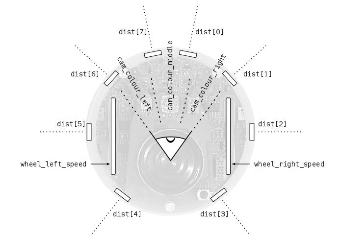 epuck-sensors-wiki-en.png