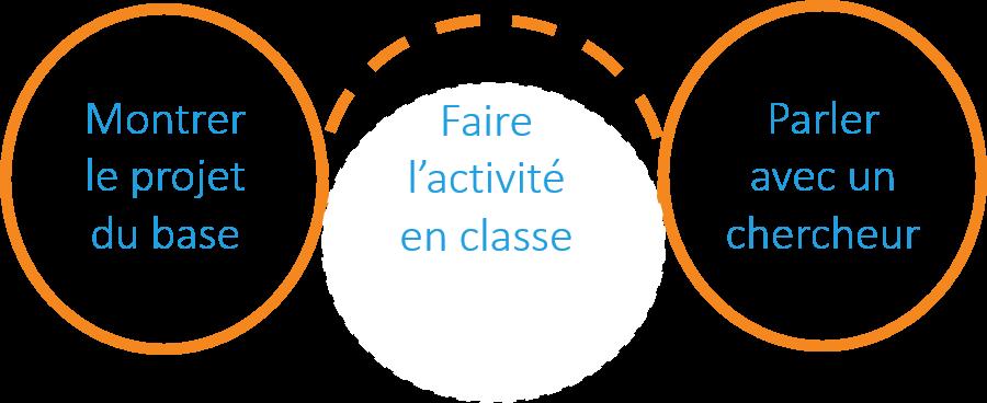deroulement_en_classe.png