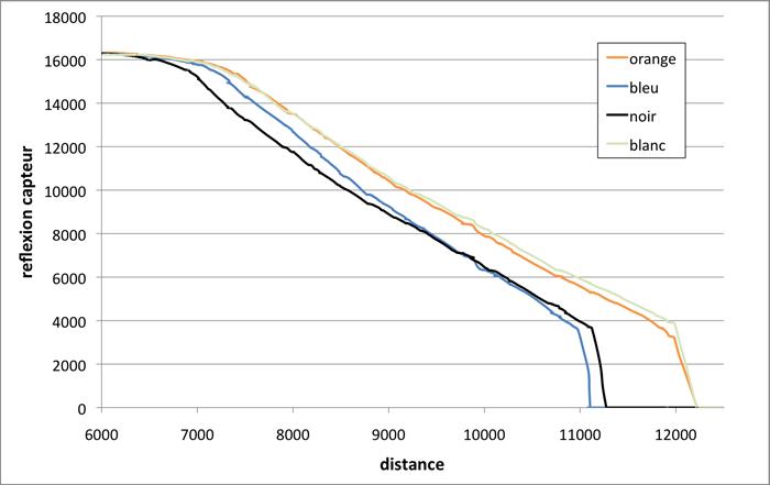 reflex-papier-graph.png